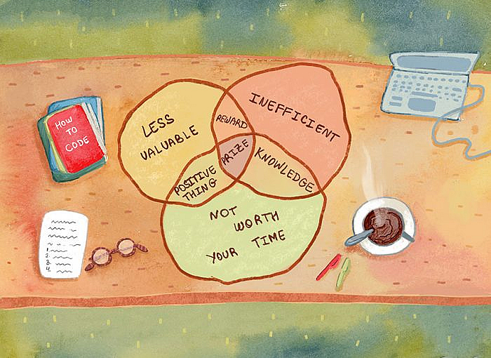 """An overhead view of a desktop showing books on how to code and a venn diagram showing the intersection of """"less valuable"""", """"inefficient"""", and """"not worth your time"""" with """"prize"""" in the middle."""