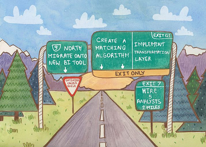 """An open road with mountains in the background and road signs indicating different directions to go related to analytics like """"create a machine learning algorithm"""""""