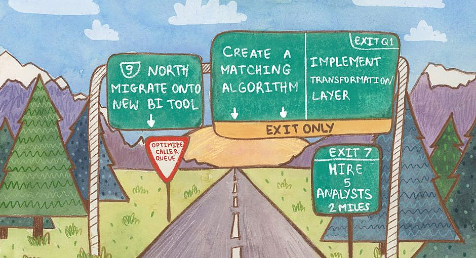 "An open road with mountains in the background and road signs indicating different directions to go related to analytics like ""create a machine learning algorithm"""